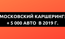 21,5 тысяч автомобилей в Московском каршеринге