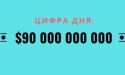 Цифра дня: сколько мы будем тратить к 2024 с мобильника?