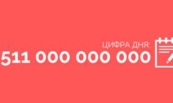 Цифра: объем шеринговой экономики в России