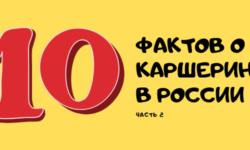 Факты о каршеринге в России