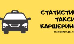 Каршеринг и такси